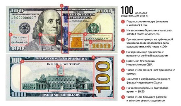 как отличить новые 100 долларов от подделки компания